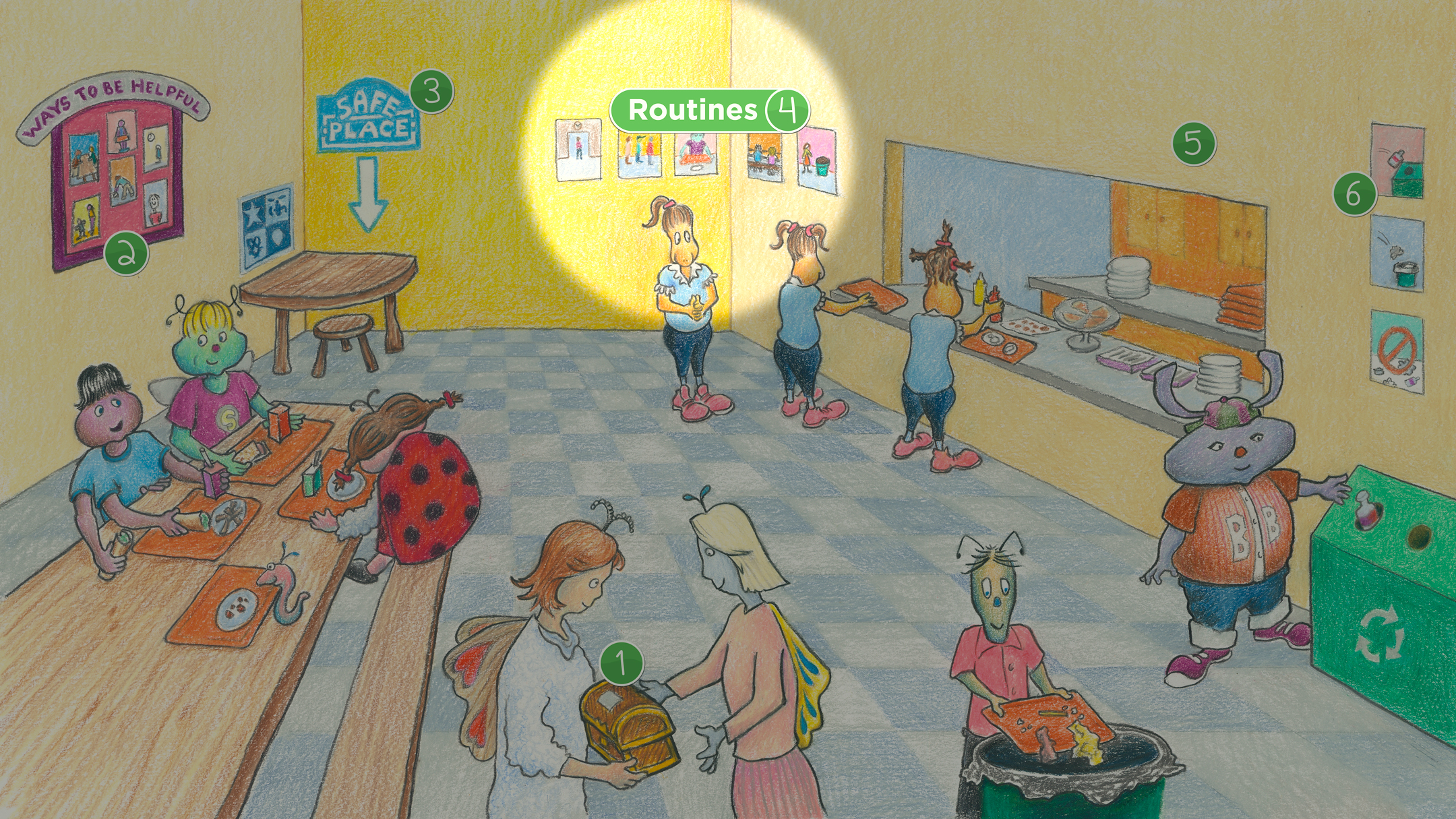 Cafeteria: Routines