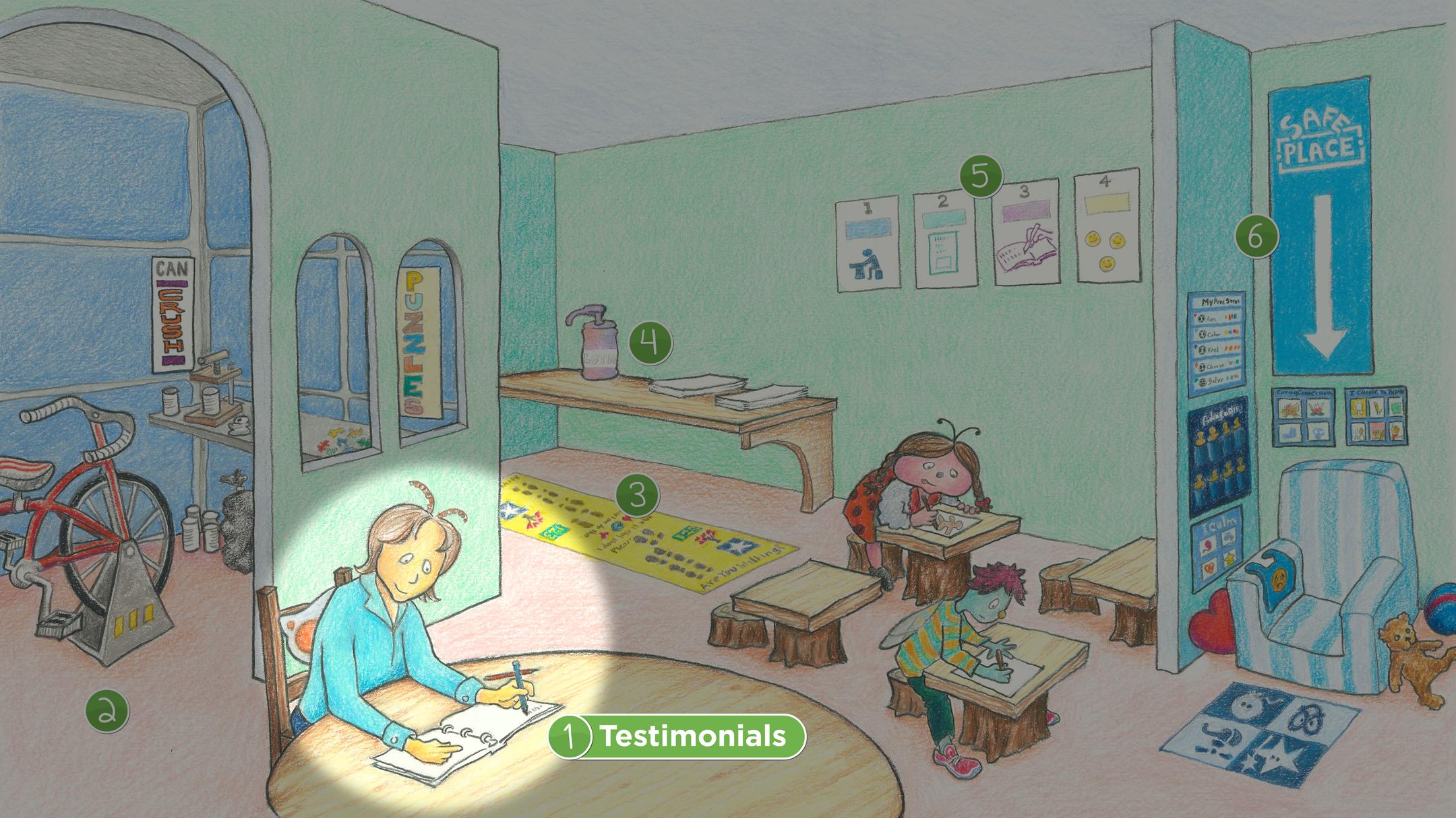 ISS Room: Testimonials