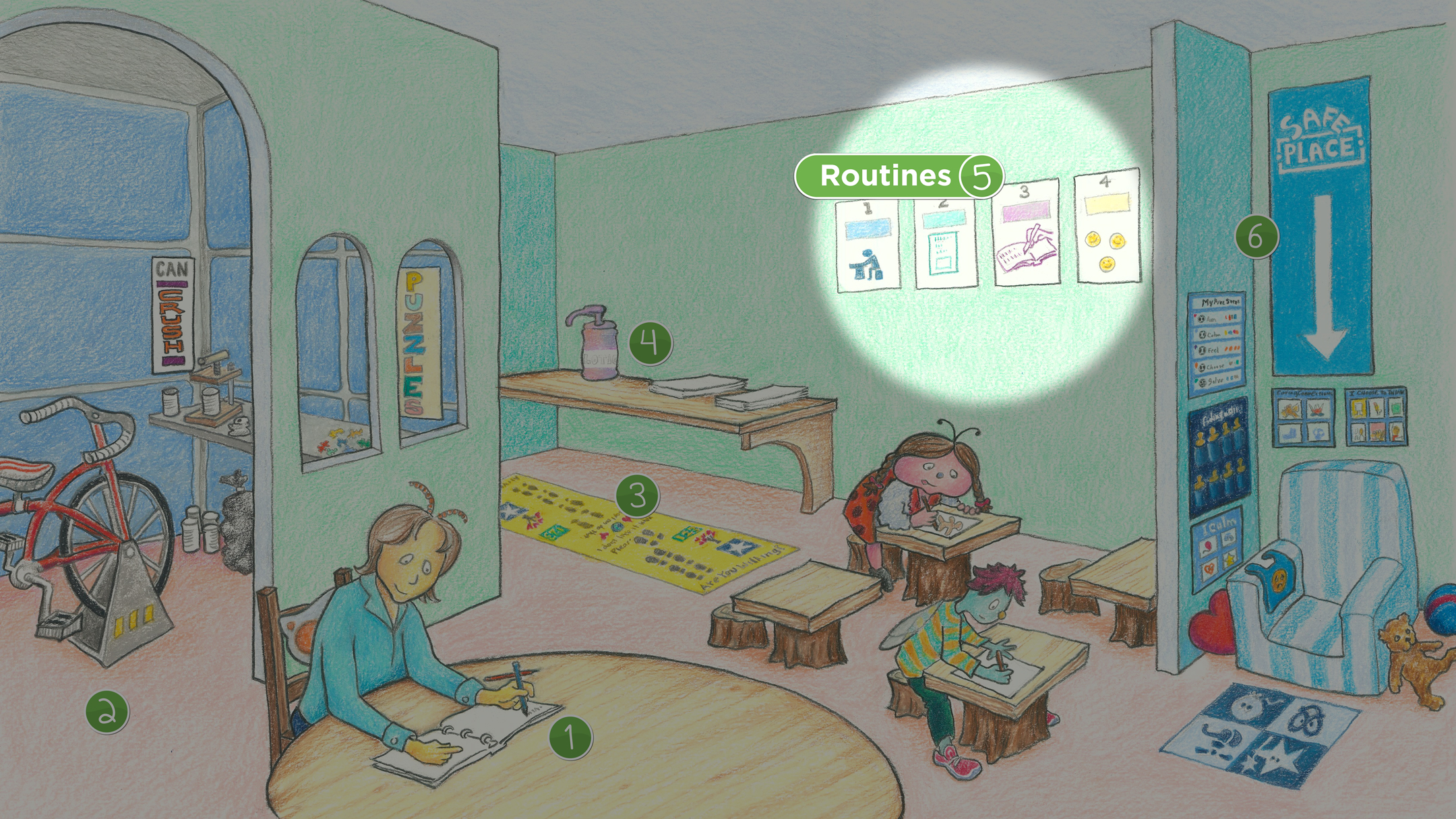 ISS Room: Routines