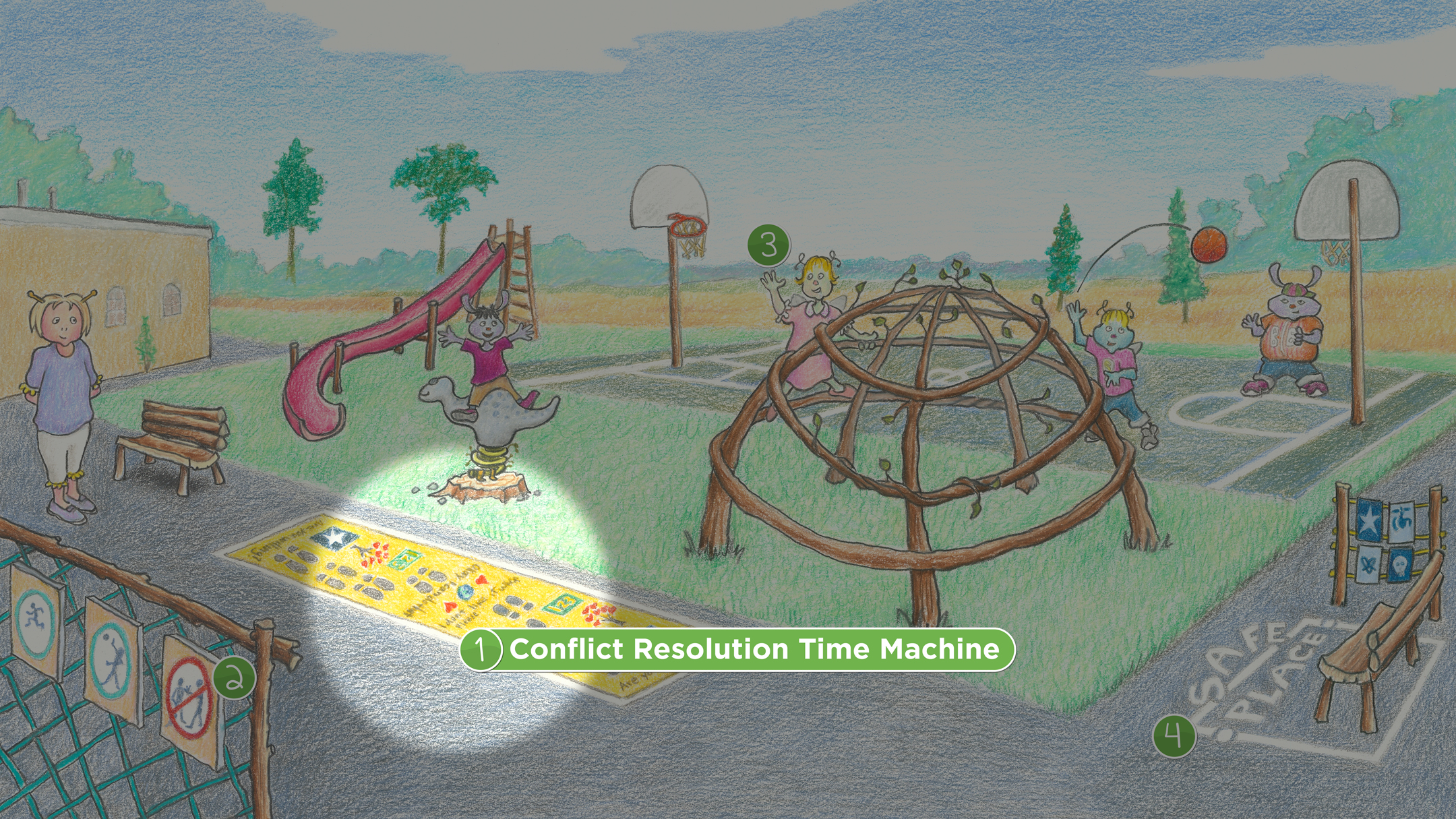 Playground: Conflict Resolution Time Machine