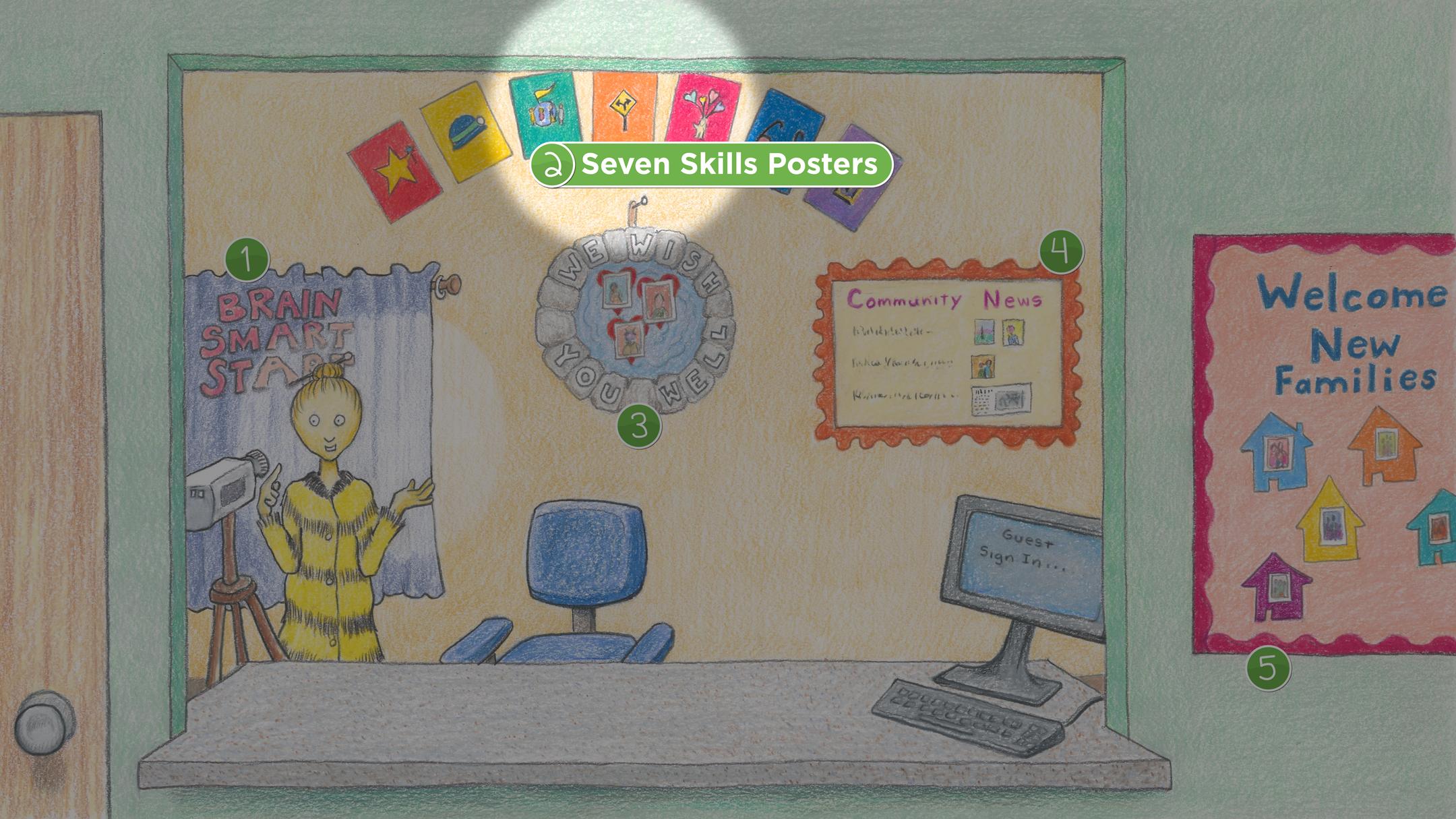 Reception: Seven Skills Posters
