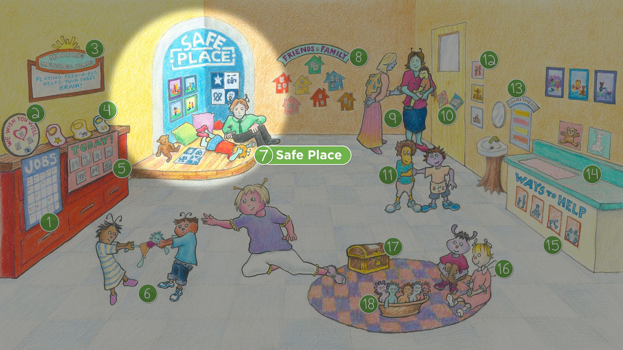 Sophie's Classroom: Safe Place