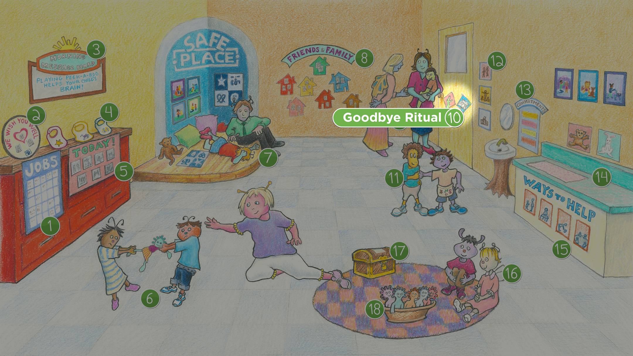 Sophie's Classroom: Goodbye Ritual