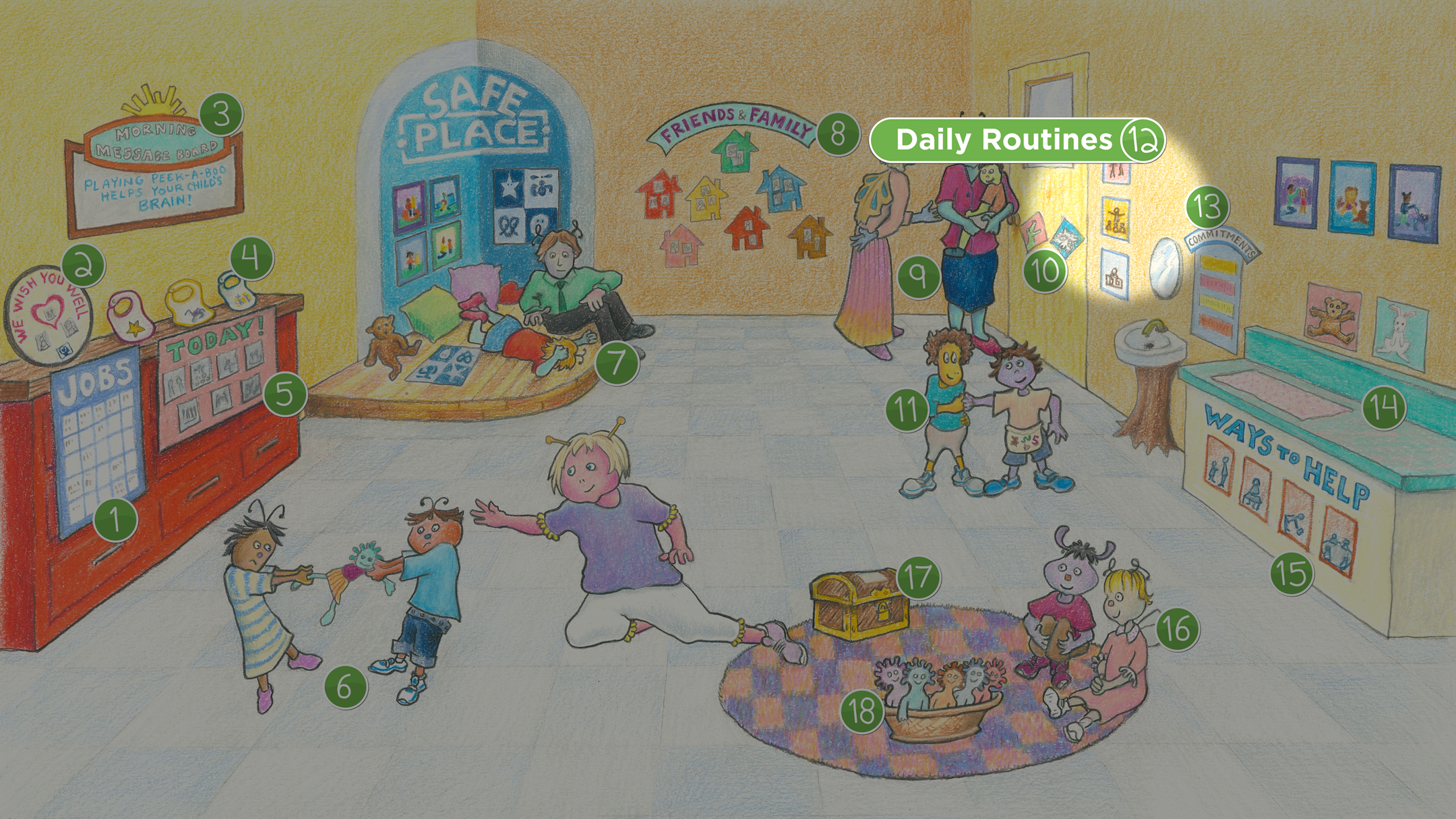 Sophie's Classroom: Daily Routines