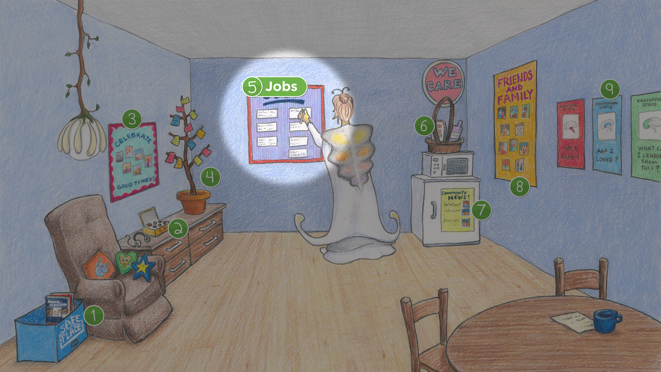 Teacher's Lounge: Jobs