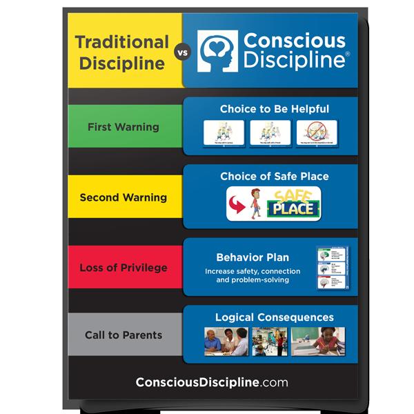 Traditional Discipline vs Conscious Discipline