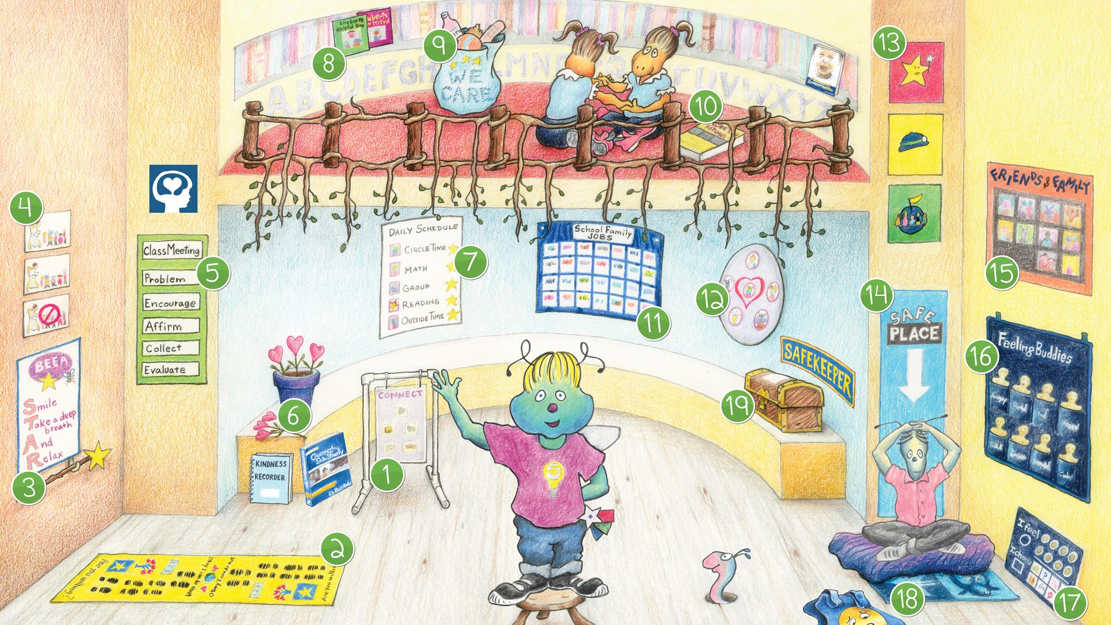 Shuberts Classroom