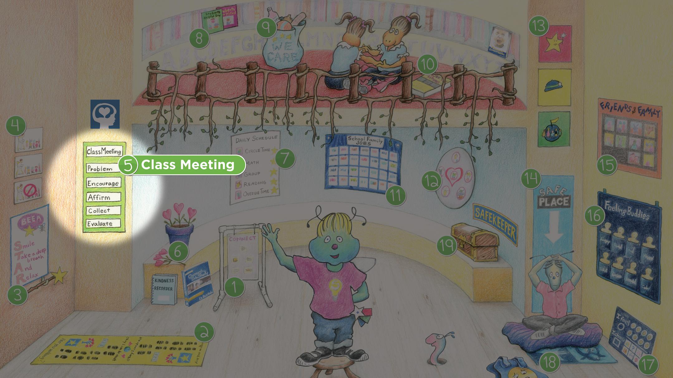 Shuberts Classroom Class Meeting