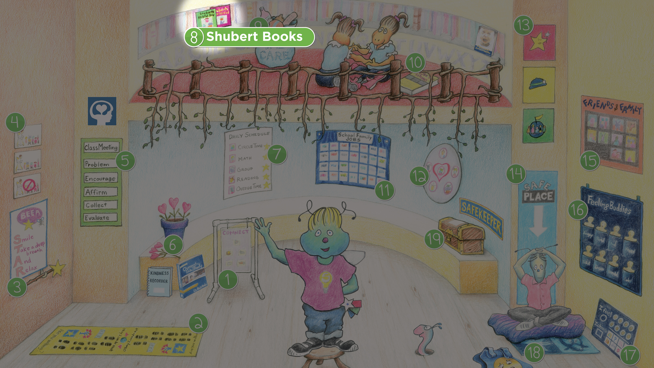 Shuberts Classroom Shubert Books