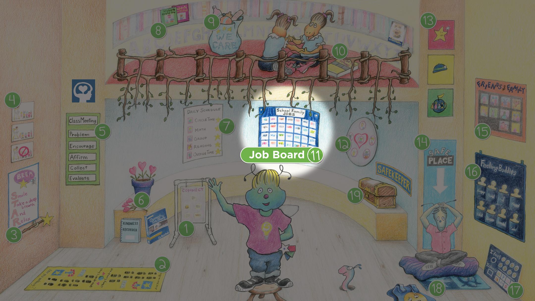 Shuberts Classroom Job Board