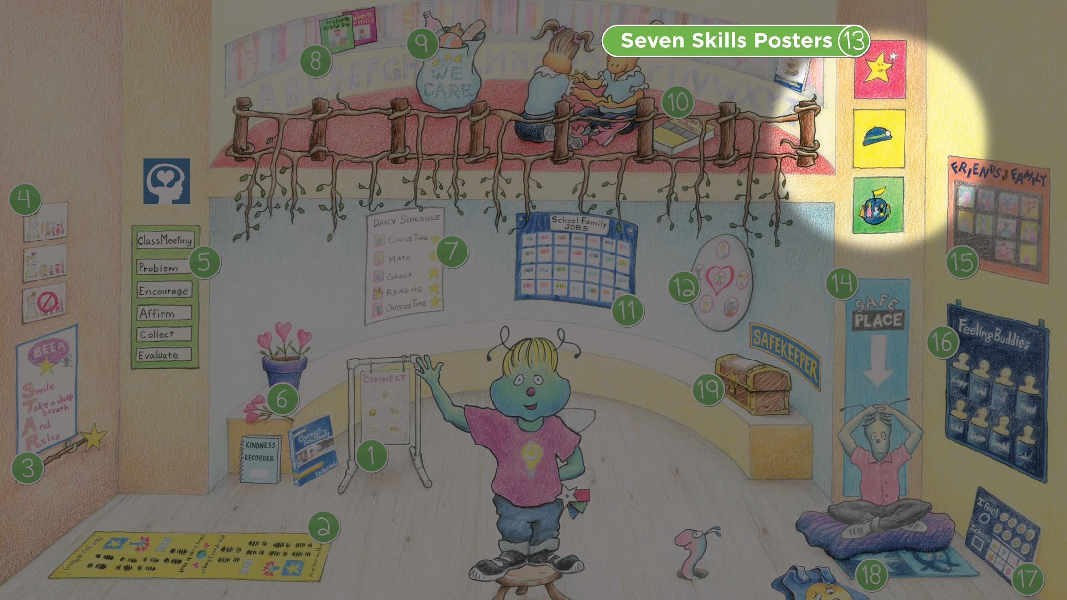 Shuberts Classroom Seven Skills Poster