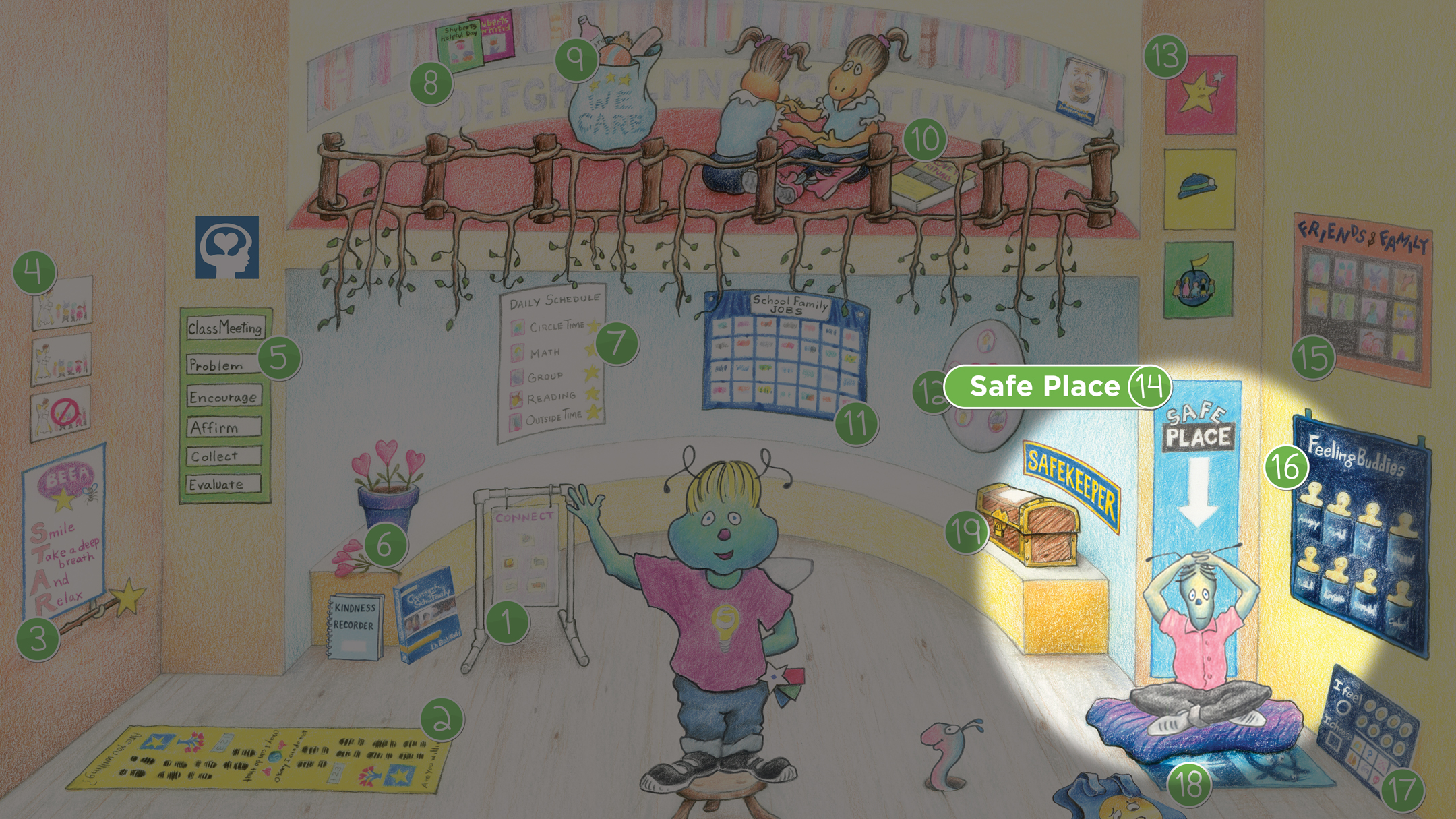 Shuberts Classroom Safe Place