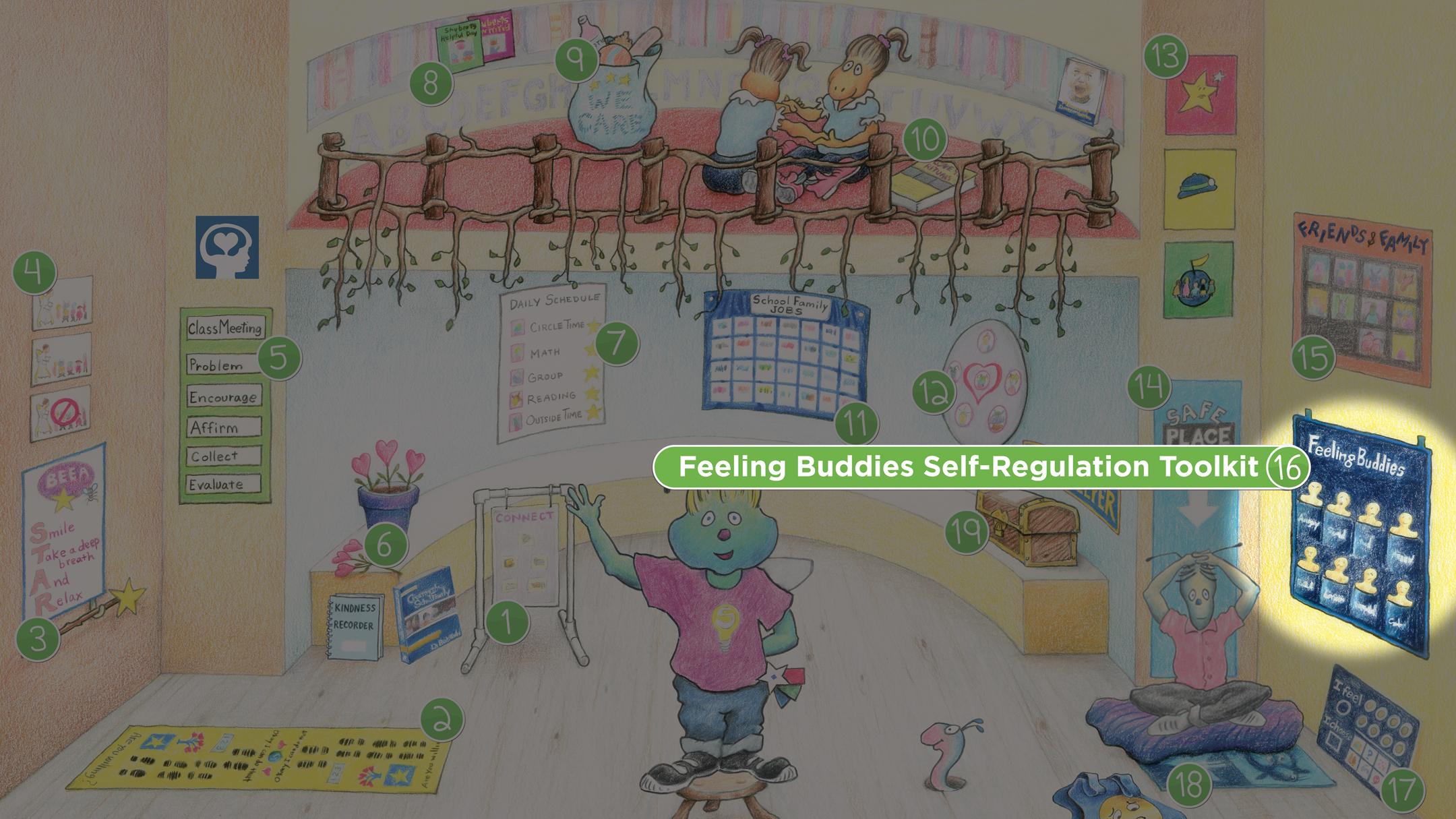 Shuberts Classroom Feeling Buddies Self-Regulation Toolkit