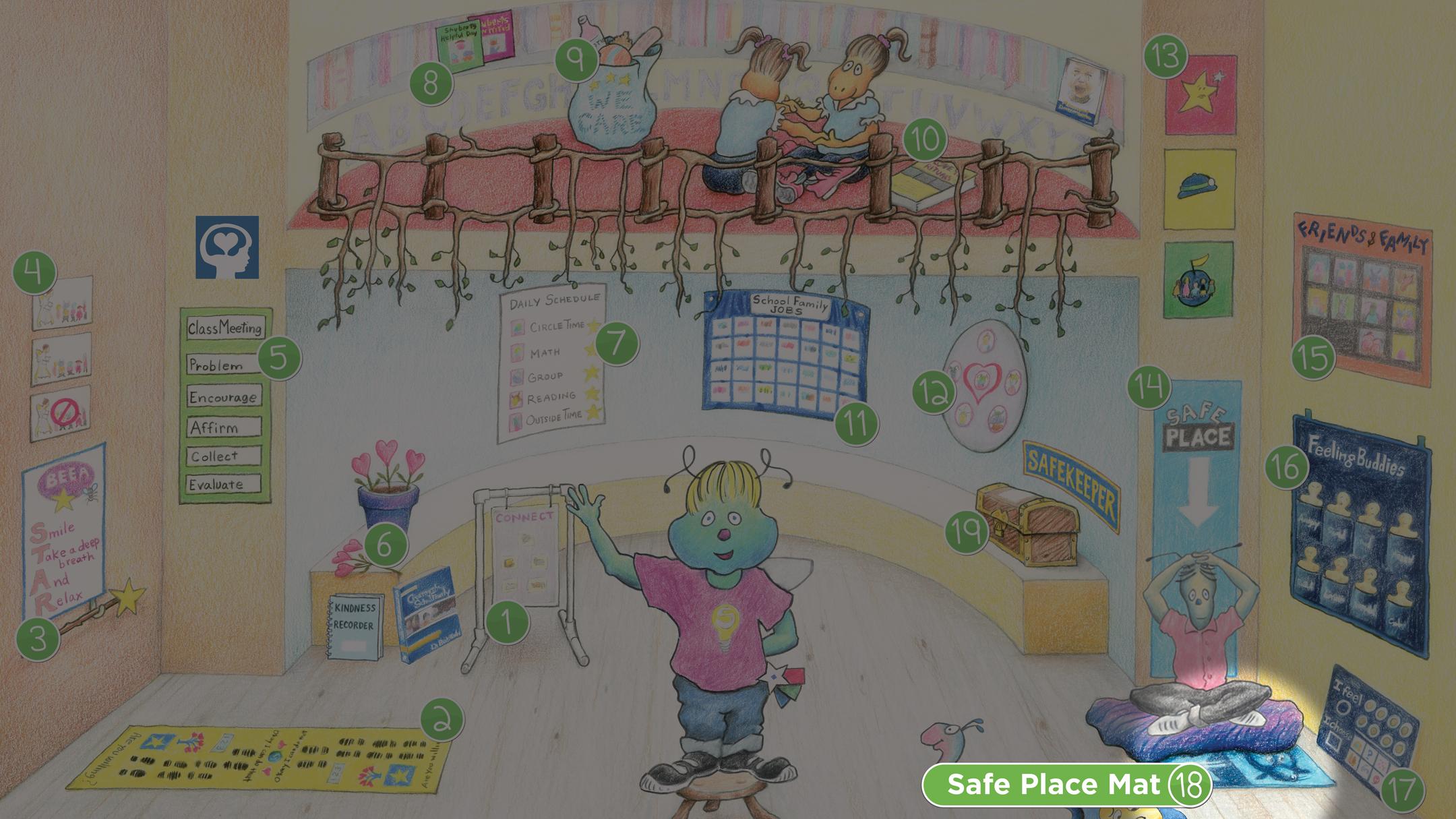 Shuberts Classroom Safe Place Mat