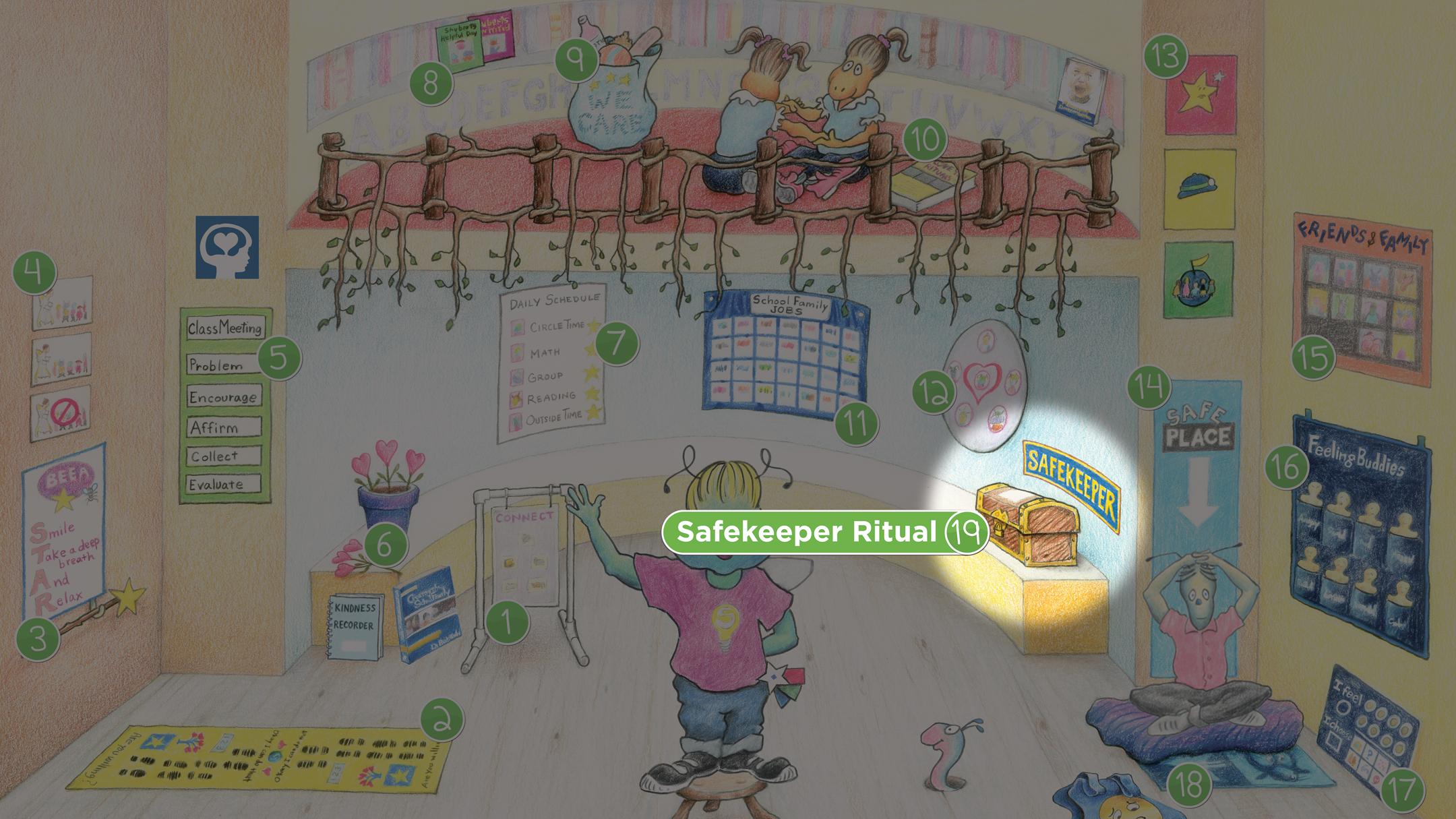 Shuberts Classroom Safekeeper Ritual