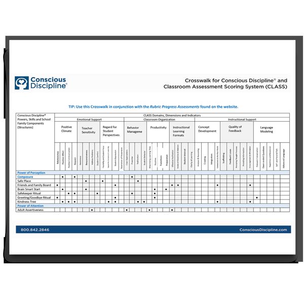 Classroom Assessment Scoring System (CLASS) Alignment