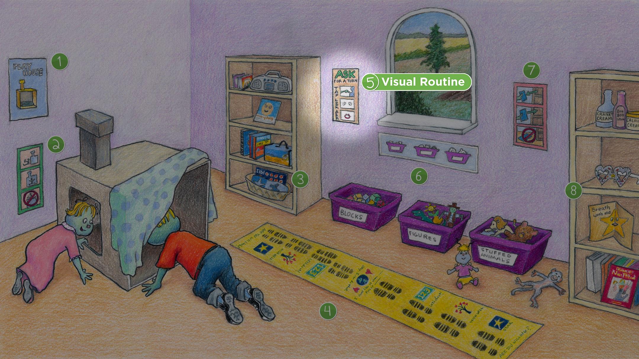 Playroom: Visual Routine