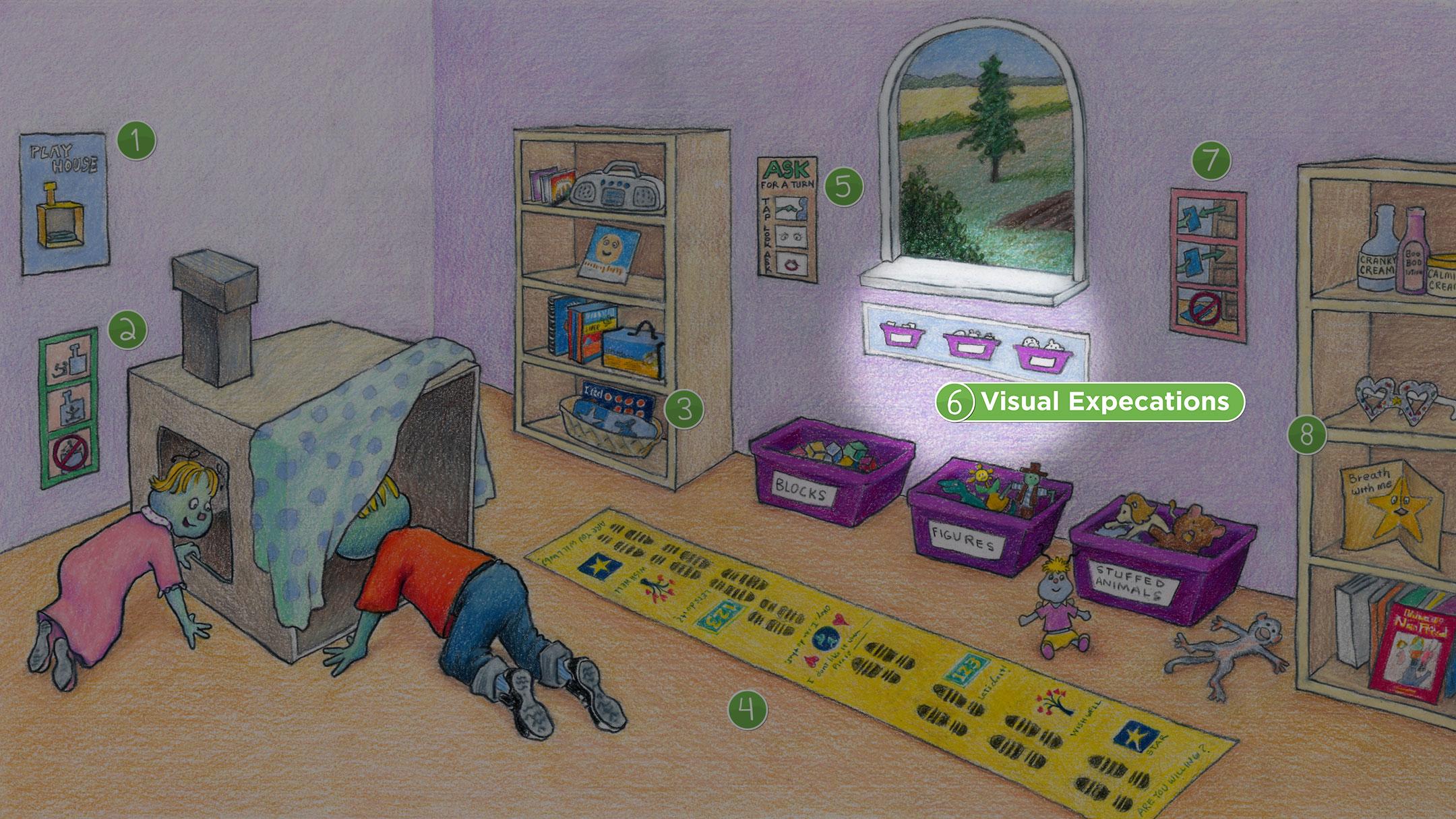 Playroom: Visual Expectations