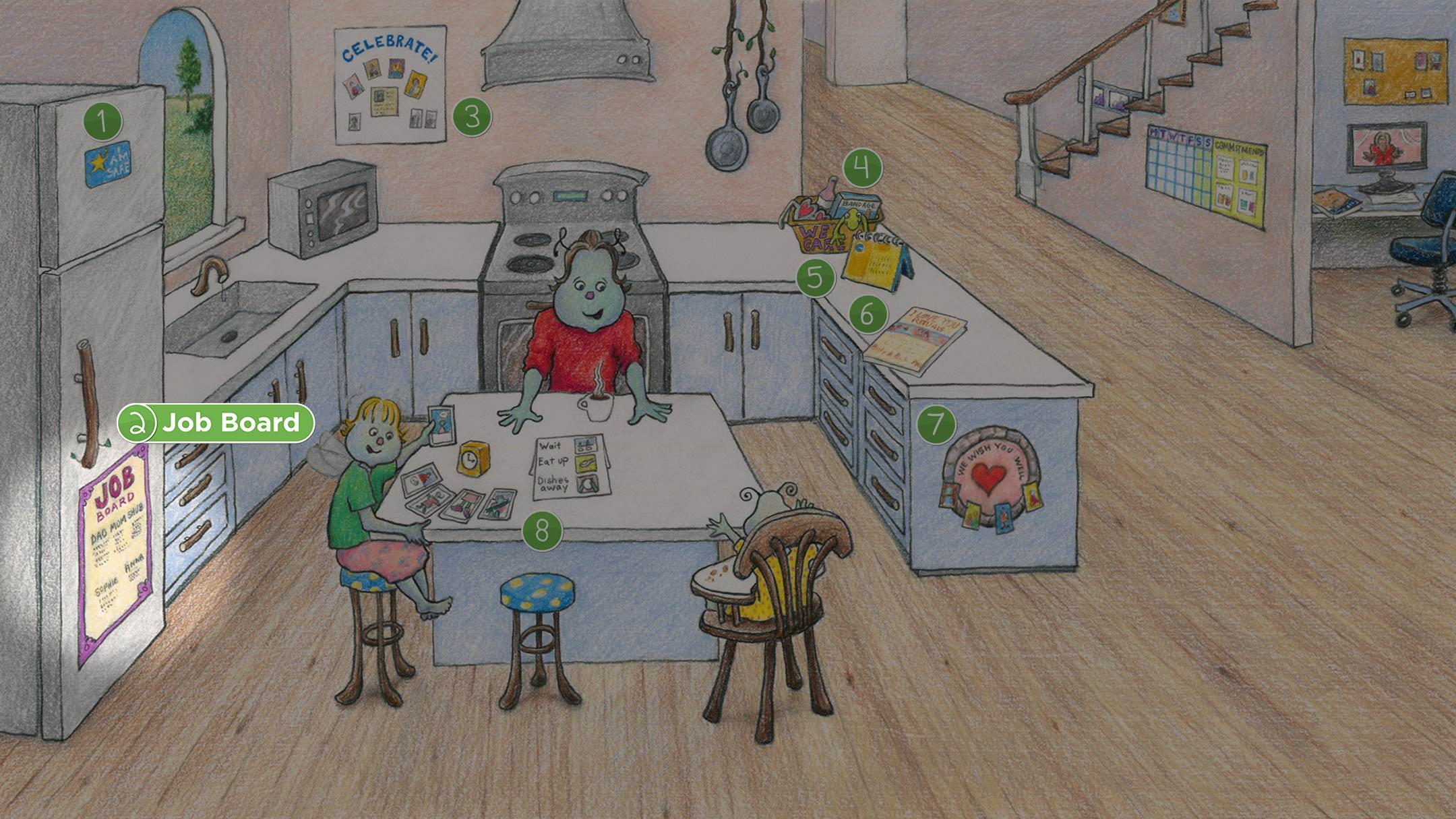 Kitchen: Job Board