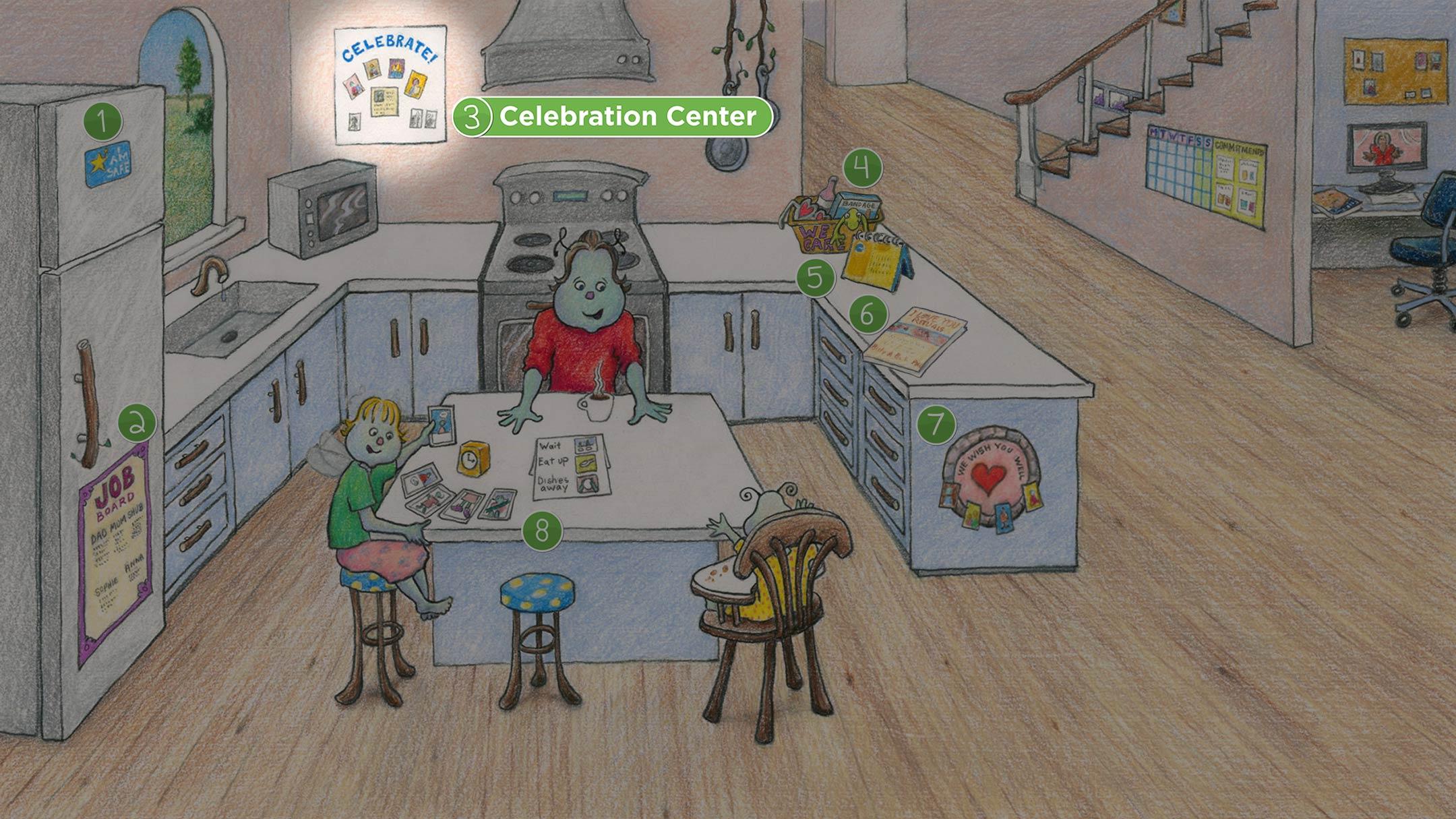 Kitchen: Celebration Center