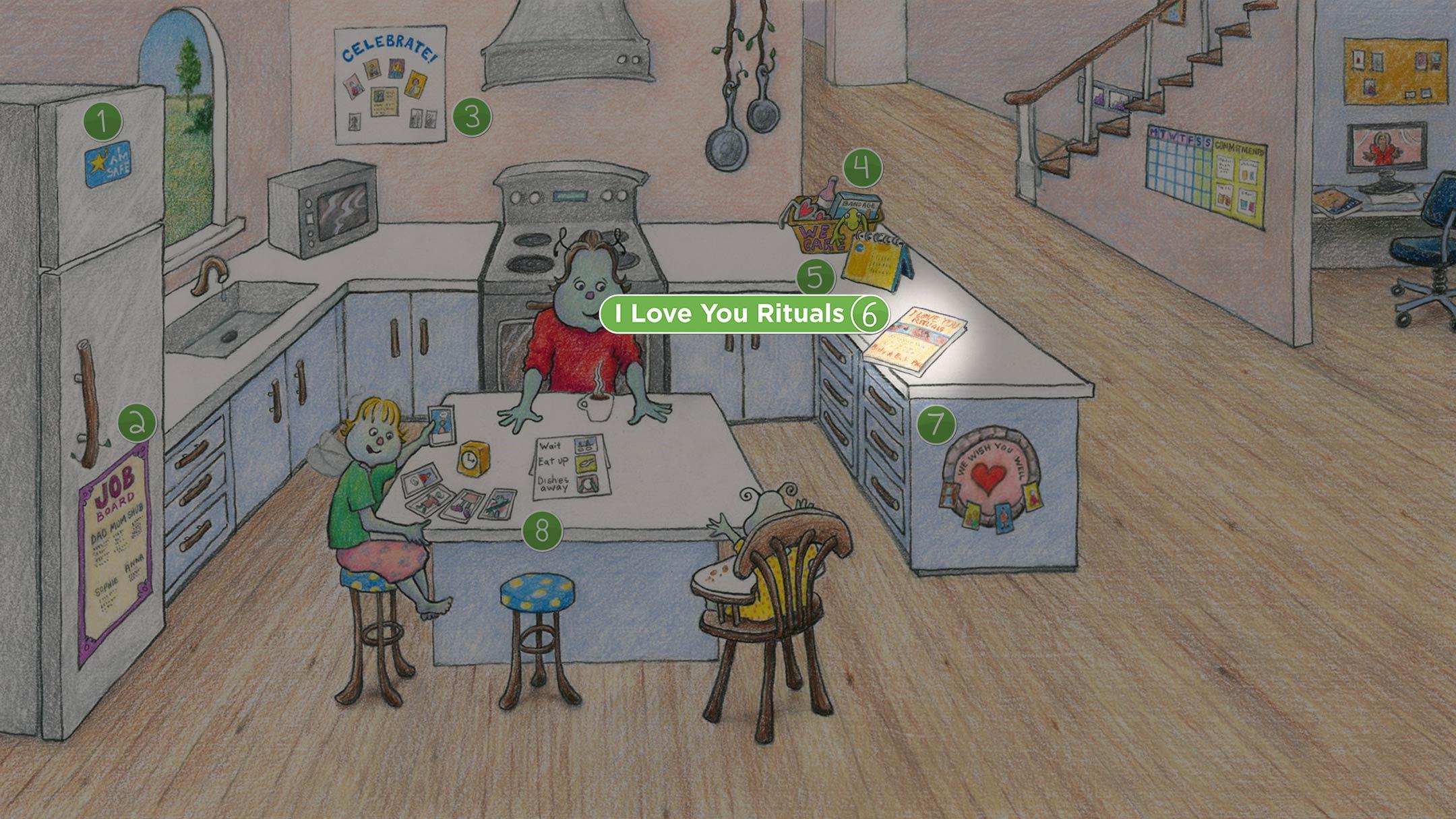 Kitchen: I Love You Rituals