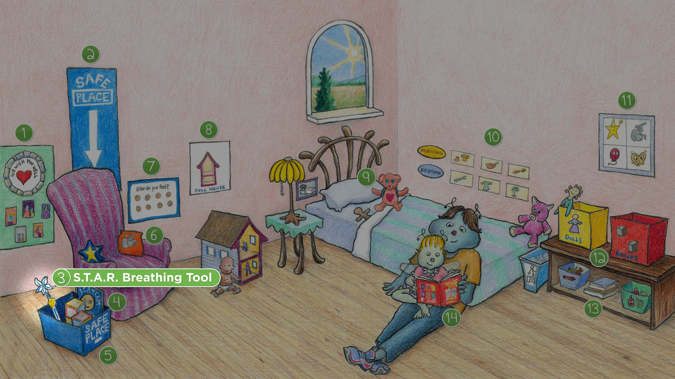 Toddler Bedroom: S.T.A.R. Breathing Tool