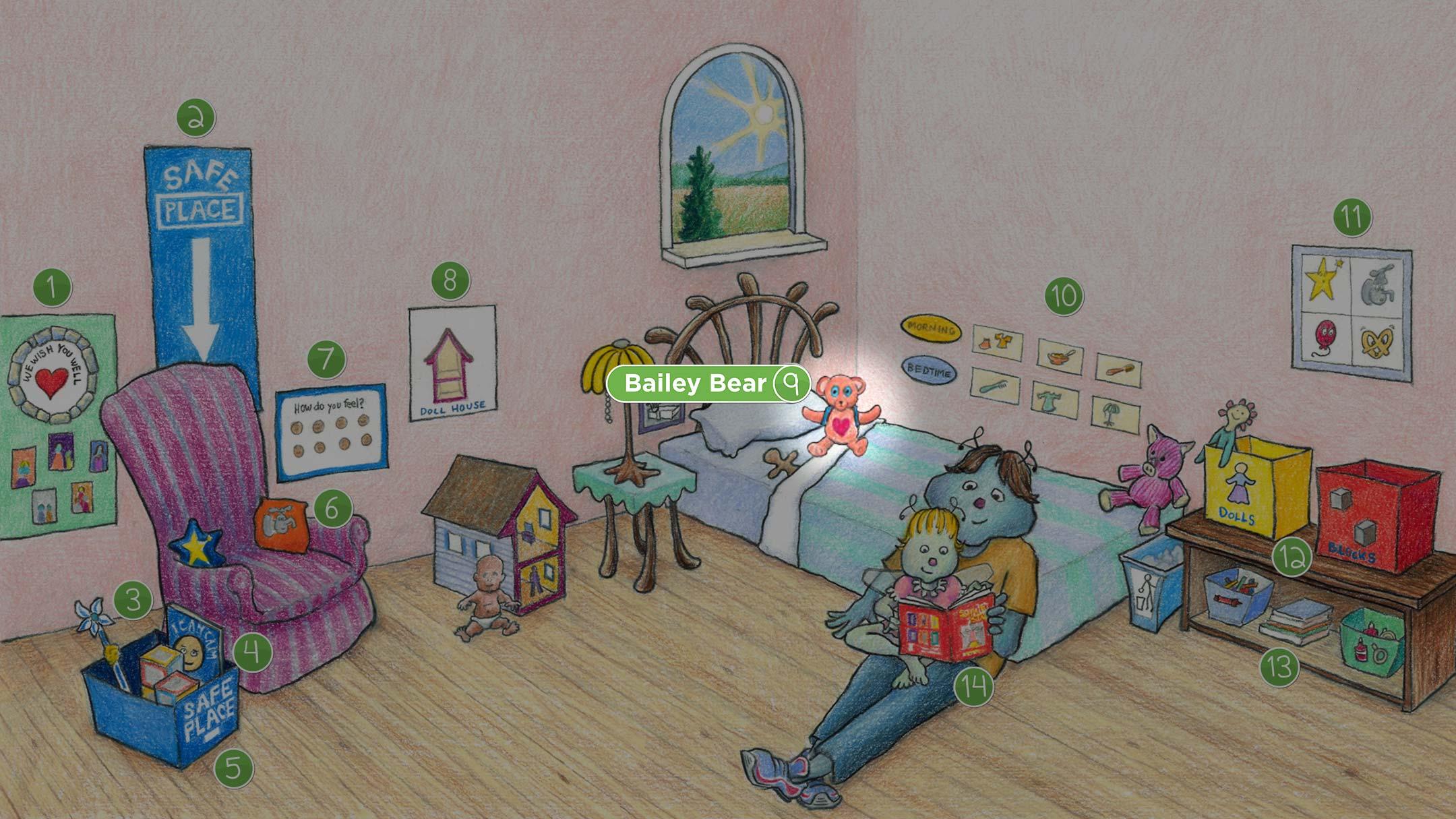 Toddler Bedroom: Bailey Bear