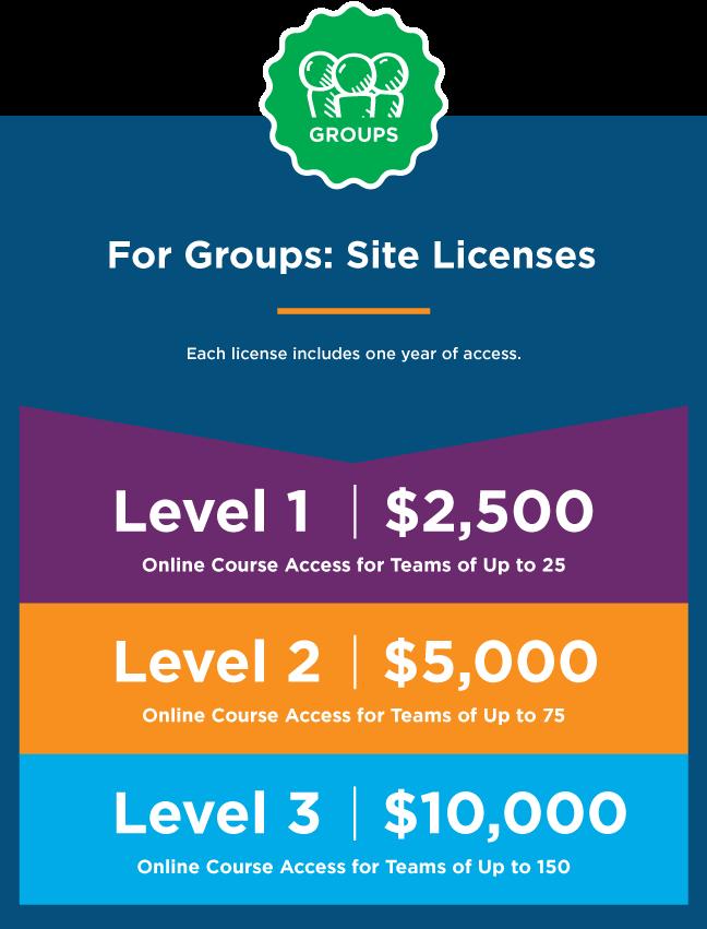 Building Resiliency Site License Registration
